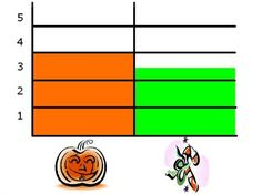 What's your favorite Holiday?  Bar graph Promethean Flipchart