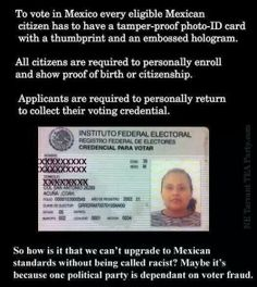 Voting in Mexico