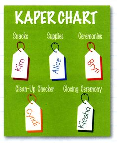 Make a Kaper Chart