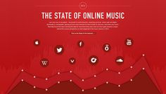 Bands: What Social Networks Should You Focus On?