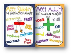 Addition Addy and Subtraction Subby....PERFECT for introducing addition and subtraction