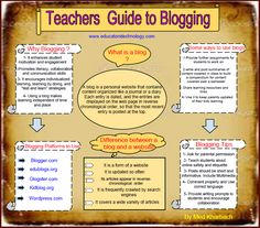 Educational Technology and Mobile Learning: Teachers Quick Guide to Blogging