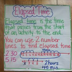 elapsed time anchor chart I made for my classroom