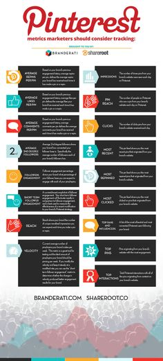 #Pinterest Metrics Marketers Should Consider Tracking