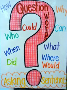 Question anchor chart: for students struggling with how to start an asking sentence