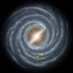 position of the sun in the milky way