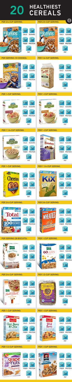 The 20 Healthiest Cereals 20 healthiest, healthy breakfast cereal, healthi cereal, healthy recipes kids, healthiest cereal, healthi food, healthy kids cereal, healthy breakfast kids, healthy cereals