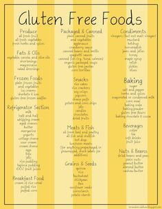.List of gluten free foods