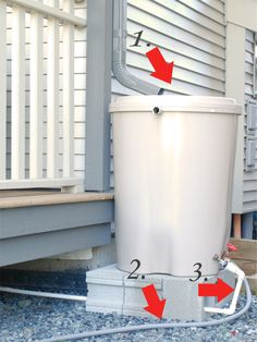Rain Barrel Guide