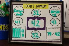 {Freebie} Number of the Day- help students create a deeper understanding of numbers by incorporating this into your daily routine.  Using dry erase markers on a picture frame will help for daily use!