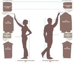 Closet Height Guidelines