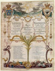 Marriage Contract of Louis XVI & Marie Antoinette.