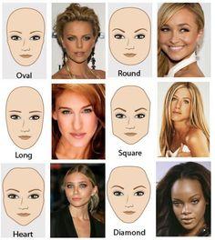 Tipos de rostros /faces shapes