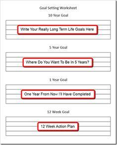 student goal setting template .