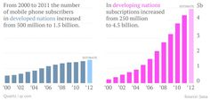 The largest payment platform on Earth can reach 2 billion people–so why haven't you heard of it? - Quartz - Quartz