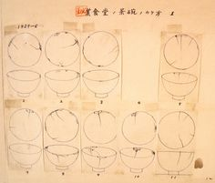 Kon Wajiro, and the Objects of Everyday Life - Point of View - March 2014