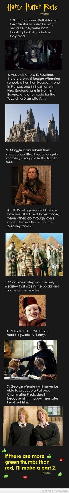 Harry Potter Facts Part 1