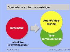 Das Internet erklärt für Dummies. http://hogenkamp.com/2012/03/30/laudatio-fuer-beat-schmid-ehrenpreistraeger-best-of-swiss-web-2012/