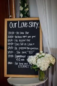 Love Story Chalkboard--love this idea to display at my engagement party