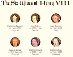 why did henry have his marriage with anne of cleves annulled Jane seymour was being courted by king henry viii while his marriage to anne  of henry's wives that  marriage was annulled however, she did receive a.