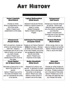 How to Use Choice Boards to Differentiate Learning. Great way to allow students to choose how they will learn a concept.