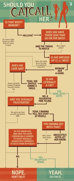 """Playboy's Catcall Flowchart  """"Is she literally a cat?"""""""