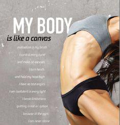 my body is...