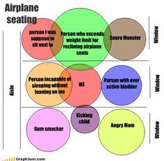 funni stuff, venn diagrams, airplanes, airlin seat, florida, children, seats, airplan seat, air travel