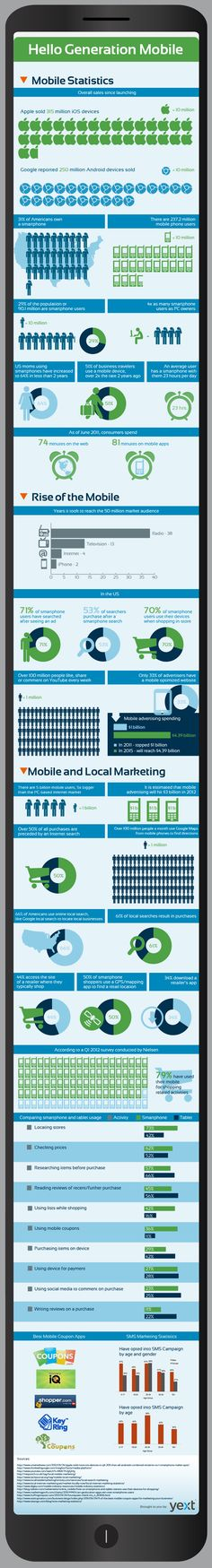 #INFOGRAPHIC: Is #Mobile #Advertising the Future of #Marketing?