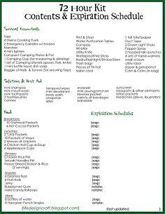 72 hour kits, foods, dates, emergency preparedness, phone review, places, emergency kits, review blog, emerg prepared