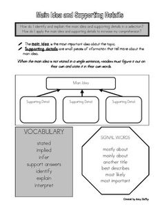 Main ideas and supporting detail graphic organizer