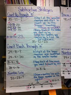Thinking of Teaching: Addition and Subtraction strategy anchor charts