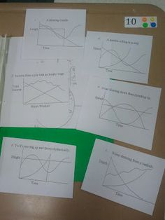 What a cool set of first-day activities! Designed for Algebra II, but could easily be adjusted for other classes.