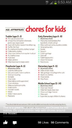 idea, kids responsibilities, responsibilities for kids, teaching responsibility, age appropri
