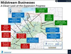 Pipeline and midstream coming online for Seneca Resources (part of National Fuel Co.)
