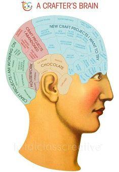 ❥ crafter's brain