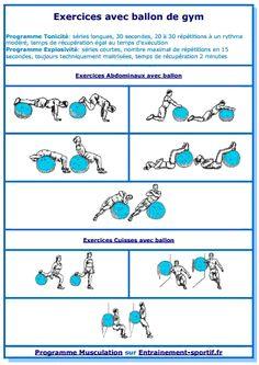 Tableau des 23 exercices avec ballon