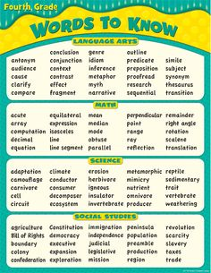 Words To Know in 4th Grade Chart