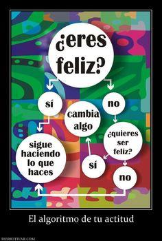 ¿Eres feliz? #unaactitudpositiva
