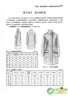 Classical dress pattern making for women 2