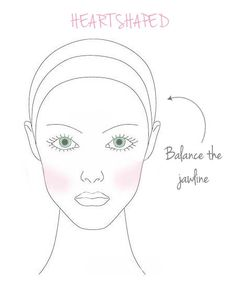 Blushing Beauty: How to apply blush for your face shape