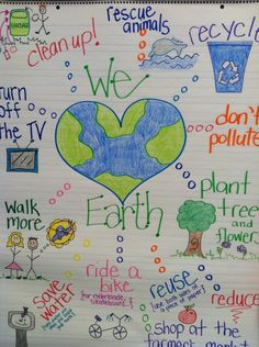 A Cupcake for the Teacher: anchor chart. This type of chart can be used in religion when learning about Creation eg caring for God's creation our world!!