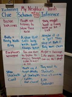 Use trash to make inferences about the people the trash belongs to...great to introduce a literacy unit on inferences