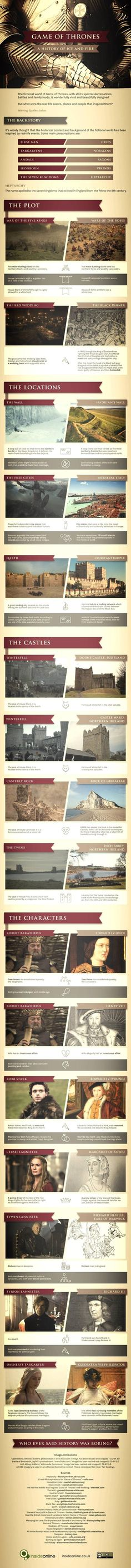 Game of Thrones Historical Inspiration.