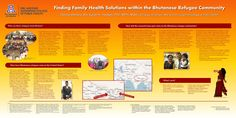 GPSC Student Showcase 2011: Finding Family Health Solutions within the Bhutanese Refugee Community