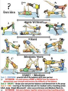 Gymnastics Teaching Resource Cards – PE4Learning