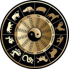 La Astrología China-BA ZI o 4 Pilares del Destino, nos muestra el camino cómo lograr alcanzar el equilibrio en nuestras vidas, mostrándonos nuestra propia esencia. Basada  en los 5 elementos de la naturaleza: Fuego, Tierra, Metal, Agua y Madera, en sus fases Yin y Yang.busca punto energetico