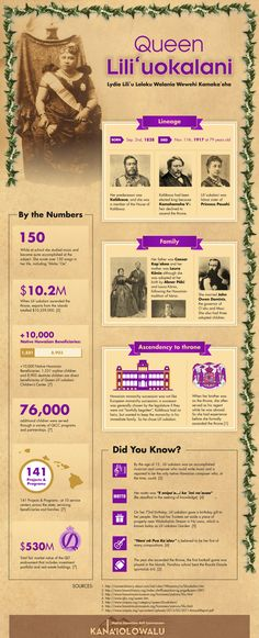 An infographic about Queen Lili'uokalani