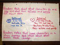 Mini Lessons Language Arts