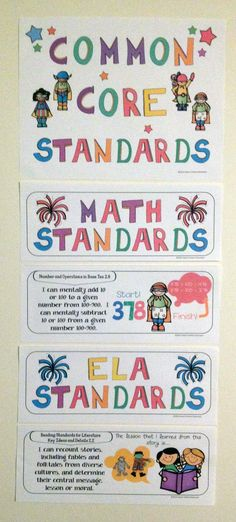 Super easy print and display Common Core Standards Posters. Made by Jason's Online Classroom. This one shows second grade but he has grades K-5 posters and 10 different title slides to choose from.
